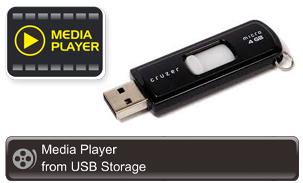 lecteur multimédia pour USM Storage