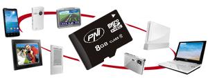 compatibilitate Card de memorie PNI Micro SDHC 8GB