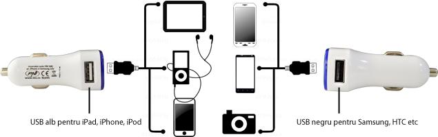 porturi USB Incarcator auto PNI 500
