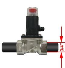 Electrovalva de gaz model PNI V-02