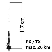 lungime Antena CB Albrecht Racer 90