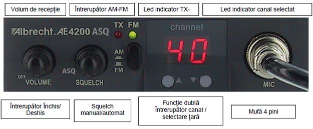 panou frontal statie radio AE 4200R