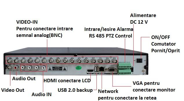 conectica-pni-L716