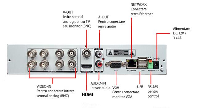 conectica-pni-L708