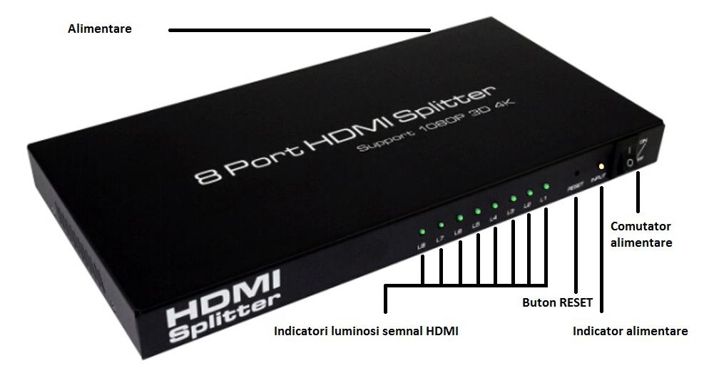 pannello anteriore HDMI splitter