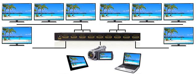 splitter HDMI-4
