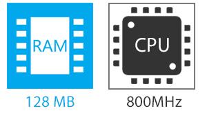 RAM GPS PNI S905