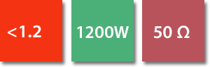 Antenna CB Sirio Megawatt 3000 PL