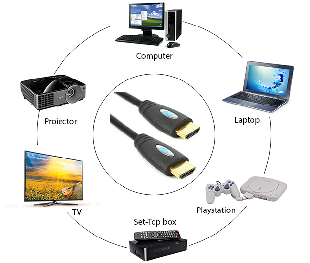 HDMI PNI kábel