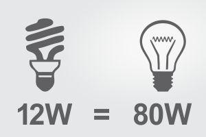 SilverCloud D-Light CL06 12W LED lampada da soffitto