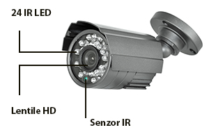 DVR kit supraveghere video PNI House PTZ1000