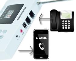 vezetékes telefonálás