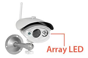 Camera supraveghere cu IP PNI 851W HD 720p