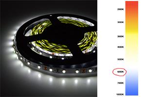 Banda LED PNI D-Light 60LED flexibila