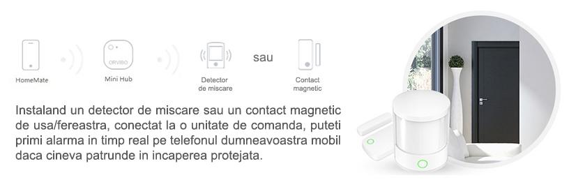 contatto magnetico