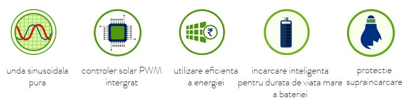 Kit solar fotovoltaic hibrid 500VA/300W