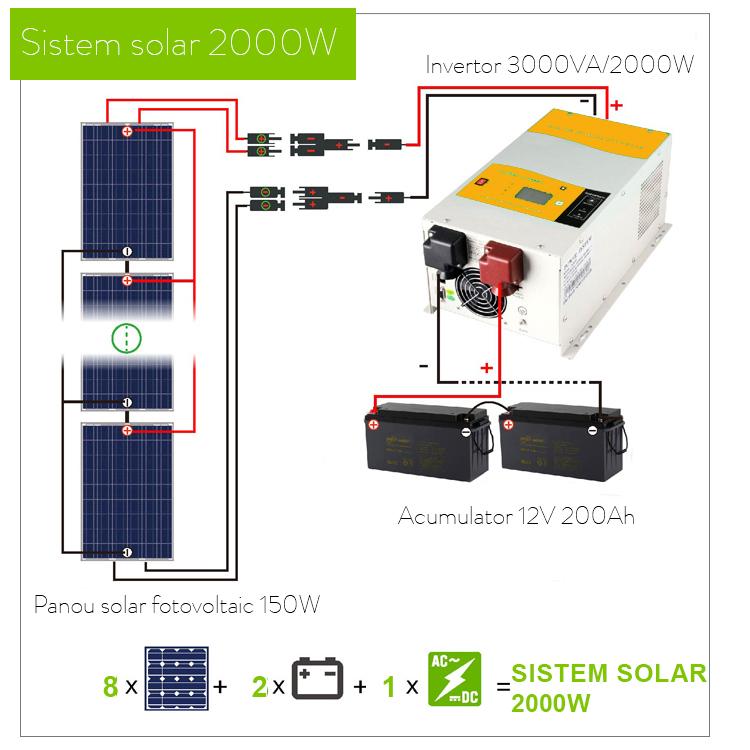 Kit solar fotovoltaic hibrid 3000VA/2000W