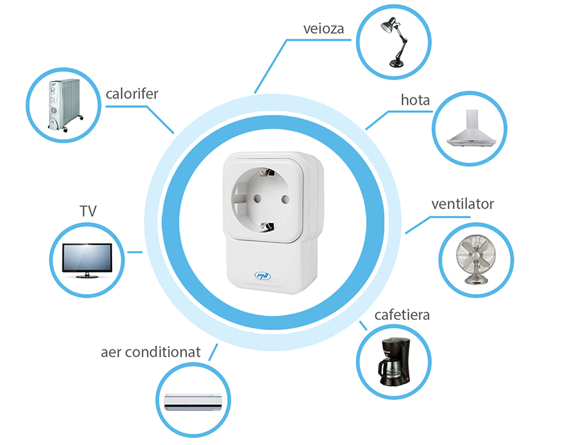 Priza inteligenta PNI SmartHome SM440 ON / OFF