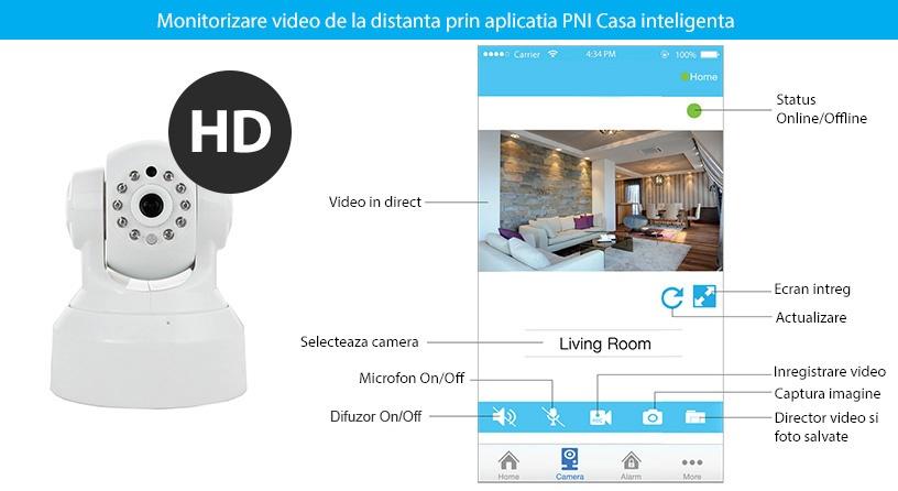 Kamera monitorująca PNI SmartHome SM460