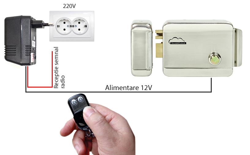 Alimentator cu 2 telecomenzi SilverCloud AP101
