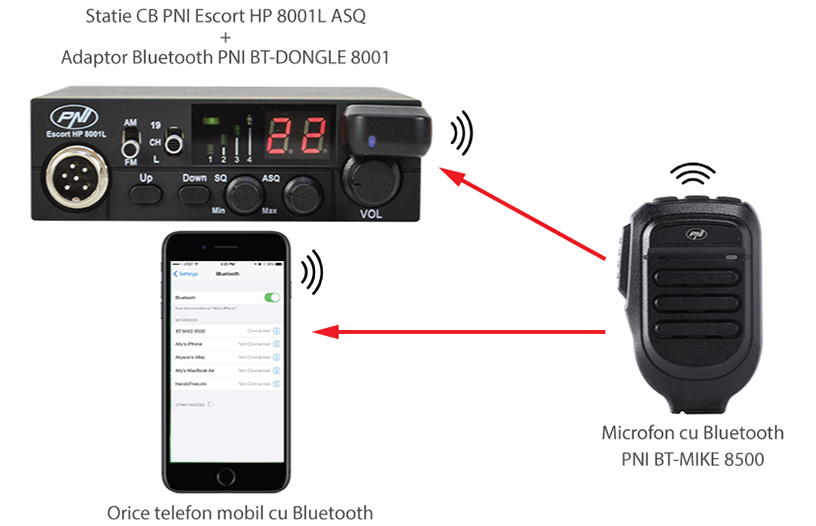Microfon cu Bluetooth PNI BT-MIKE 8500