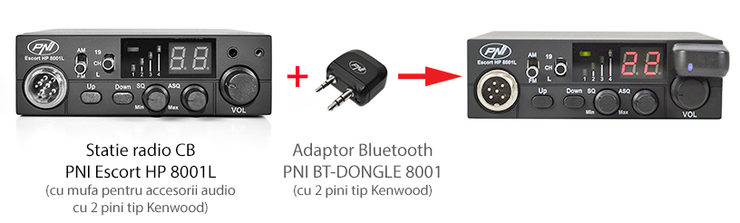 Adaptor Bluetooth PNI BT-DONGLE 8001