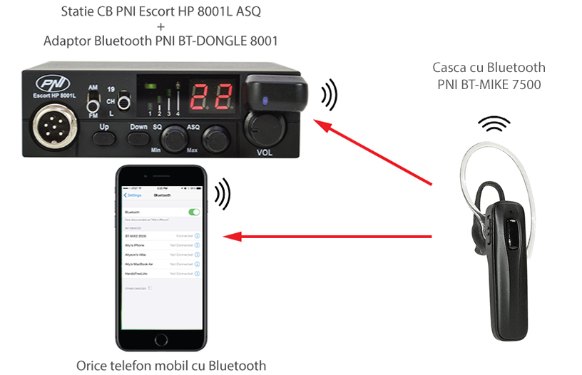 Auricolare Bluetooth con microfono PNI BT-MIKE 7500