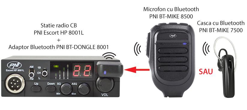 Statie radio CB PNI Escort HP 8001L ASQ