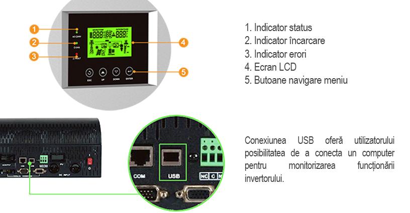 Schermo USB 1800m