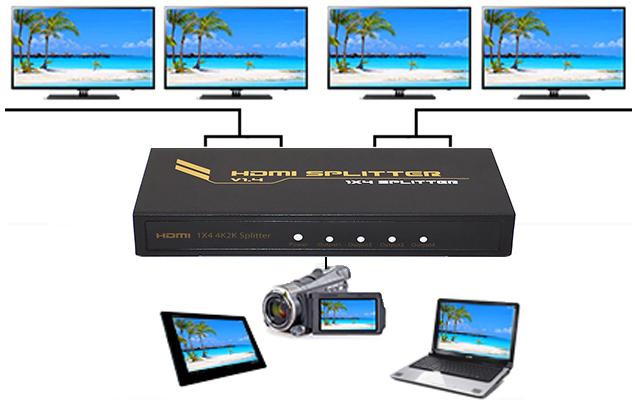 Rozdzielacz HDMI 4