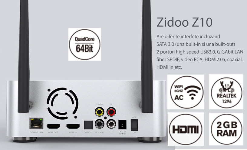 Mini PC cu Android PNI Zidoo Z10