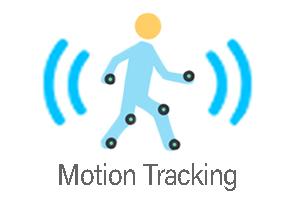 tracciamento del movimento