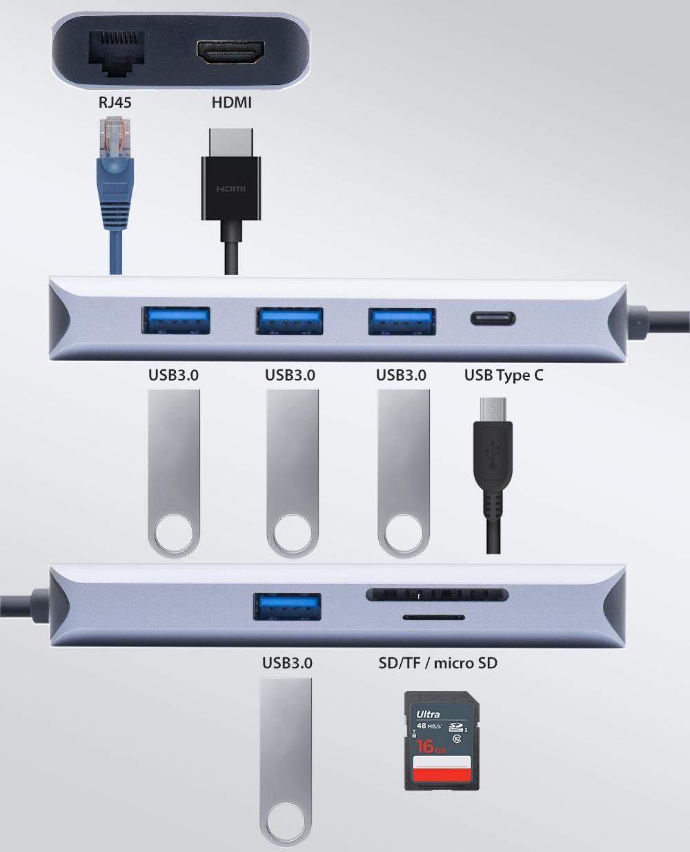 Adaptor multiport PNI MP09 USB-C la HDMI