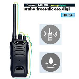 Statie radio analogica si digitala portabila
