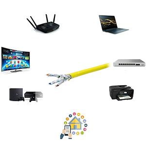 Cablu S/FTP CAT7 PNI SF07