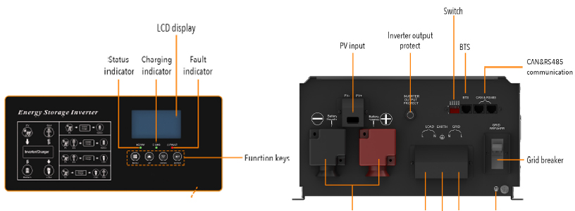 SB4000 Control