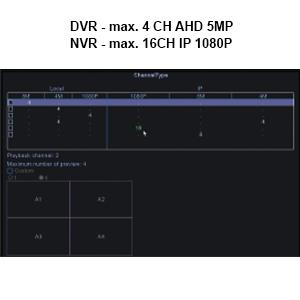 Kit supraveghere video AHD PNI House PTZ1500
