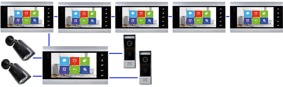 PNH SafeHome PT720MW intelligens video kaputelefon