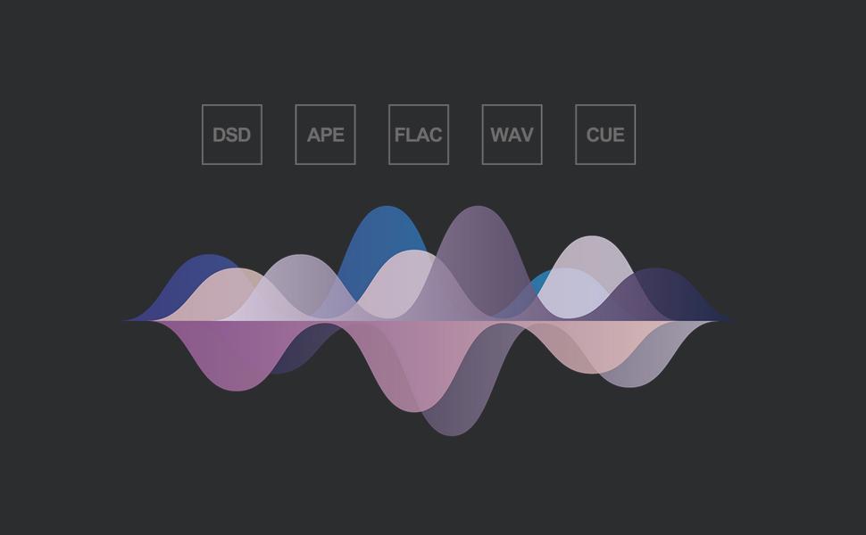 Пускайте музика без загуба