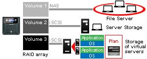 TS5400D0804-EU ISCSI target support