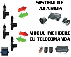Modul inchidere centralizata PNI ADL602 Multi