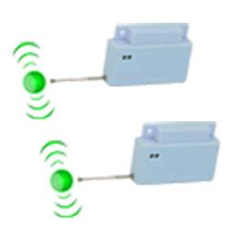 PNI A001 wireless